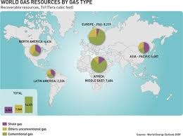 gas reserves and resources.jpg